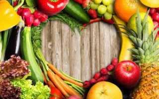 Продукты для сердца и сосудов полезные после инфаркта