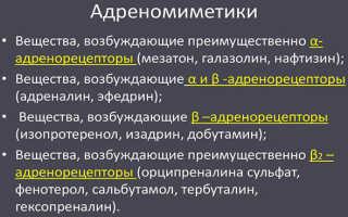 Альфа адреномиметики препараты список